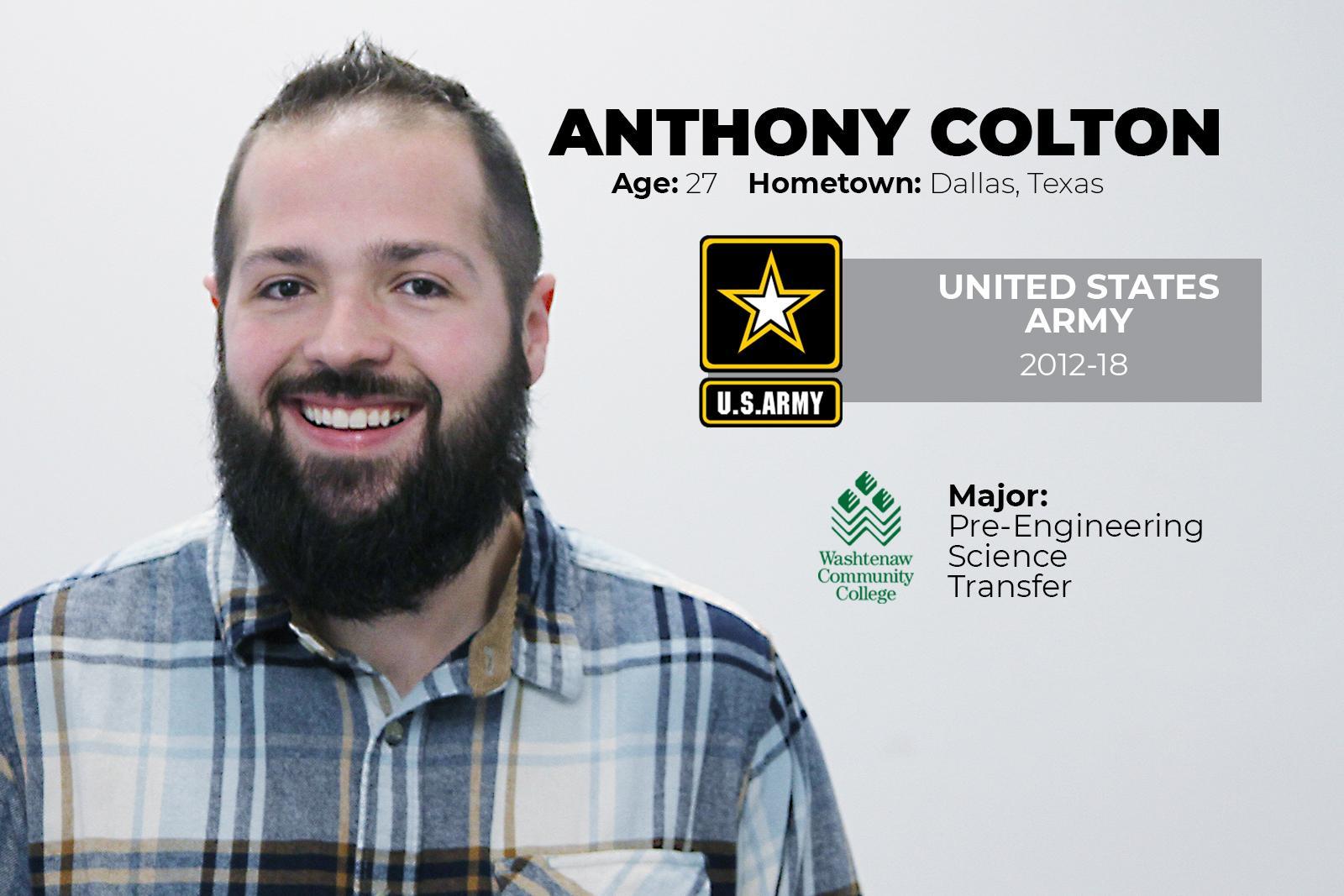 Anthony Colton
