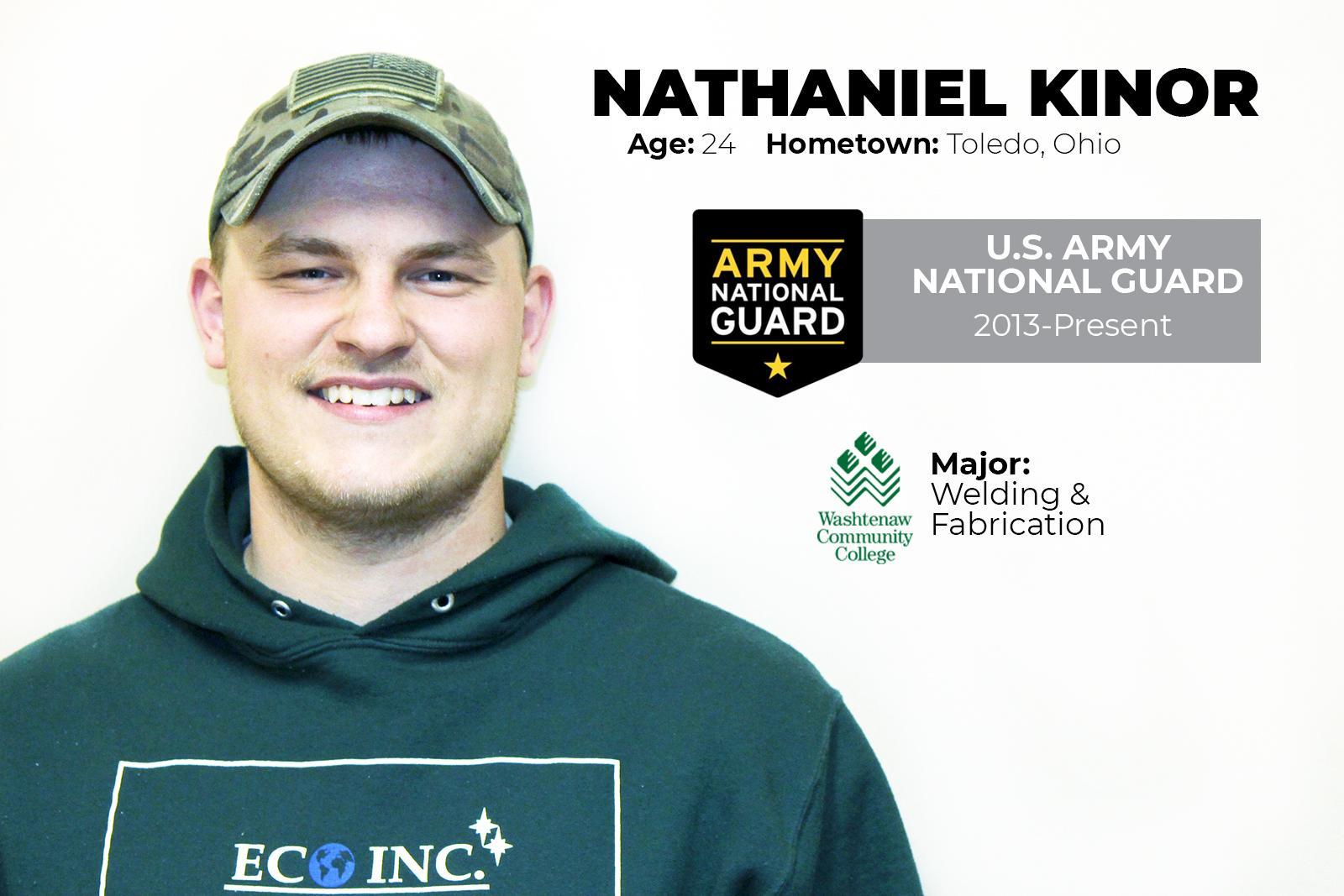 Nathaniel Kinor