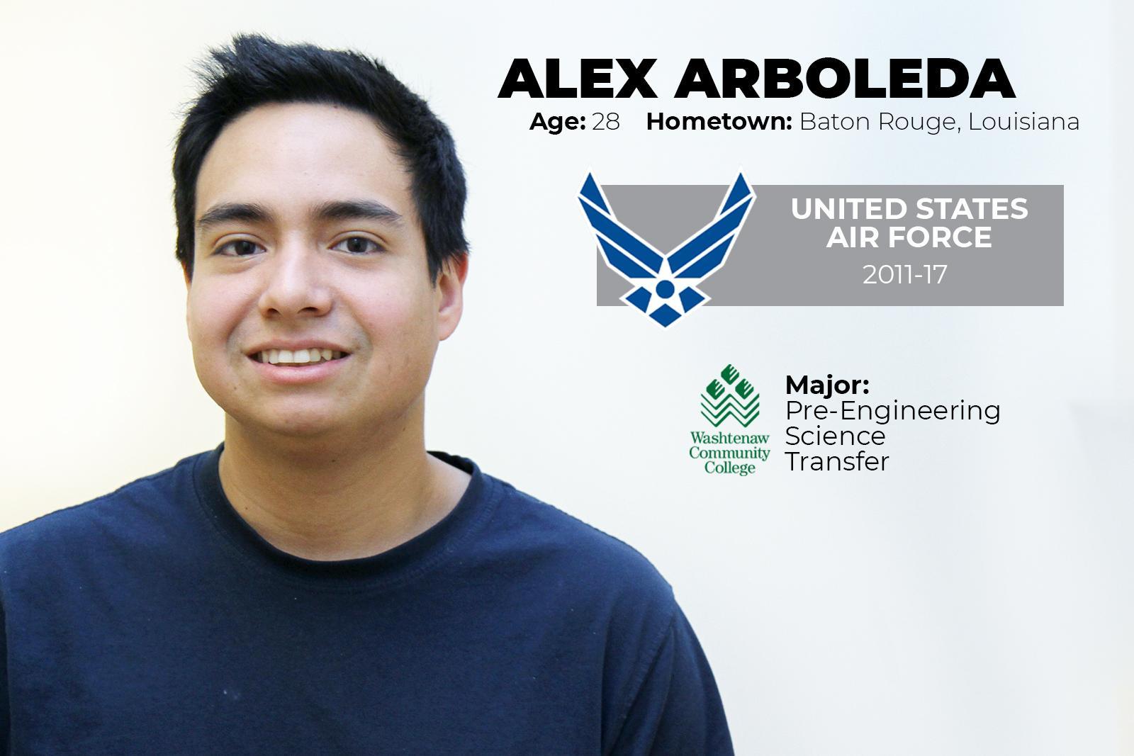 Alex Arboleda