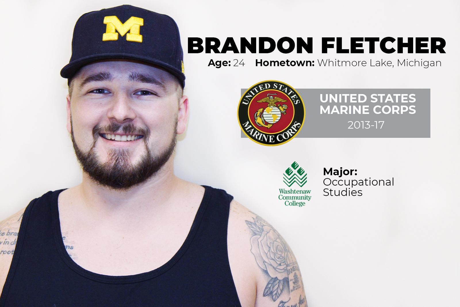 Brandon Fletcher
